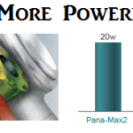 Pana-Max2-More-Powerful